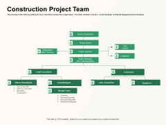How To Effectively Manage A Construction Project Construction Project Team Background PDF