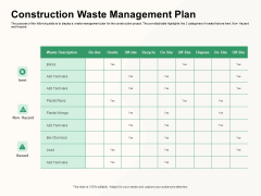 How To Effectively Manage A Construction Project Construction Waste Management Plan Rules PDF