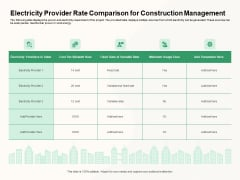 How To Effectively Manage A Construction Project Electricity Provider Rate Comparison For Management Designs PDF