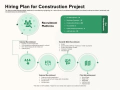 How To Effectively Manage A Construction Project Hiring Plan For Construction Project Introduction PDF