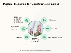 How To Effectively Manage A Construction Project Material Required For Construction Project Elements PDF