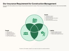 How To Effectively Manage A Construction Project Our Insurance Requirement For Construction Management Clipart PDF