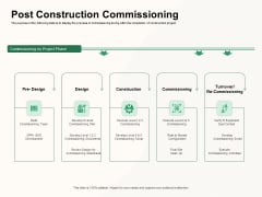 How To Effectively Manage A Construction Project Post Construction Commissioning Pictures PDF