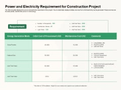 How To Effectively Manage A Construction Project Power And Electricity Requirement For Construction Project Summary PDF