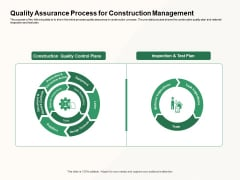 How To Effectively Manage A Construction Project Quality Assurance Process For Construction Management Demonstration PDF