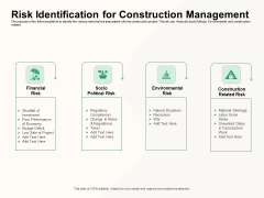 How To Effectively Manage A Construction Project Risk Identification For Construction Management Designs PDF