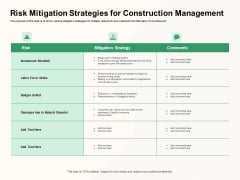 How To Effectively Manage A Construction Project Risk Mitigation Strategies For Construction Management Designs PDF