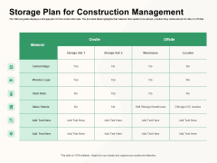 How To Effectively Manage A Construction Project Storage Plan For Construction Management Topics PDF
