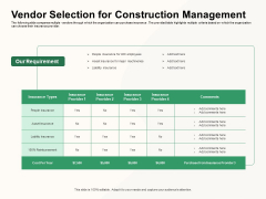 How To Effectively Manage A Construction Project Vendor Selection For Construction Management Topics PDF