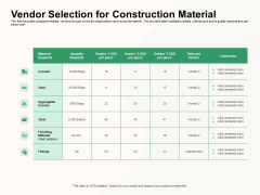 How To Effectively Manage A Construction Project Vendor Selection For Construction Material Slides PDF