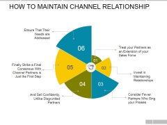 How To Maintain Channel Relationship Ppt PowerPoint Presentation Infographic Template Design Inspiration