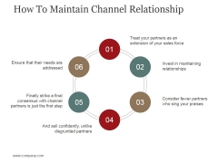 How To Maintain Channel Relationship Ppt PowerPoint Presentation Inspiration Tips