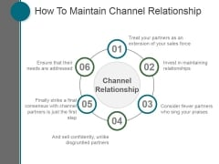 How To Maintain Channel Relationship Ppt PowerPoint Presentation Professional