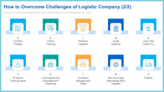 How To Overcome Challenges Of Logistic Company Online Elements PDF