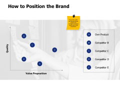 How To Position The Brand Ppt PowerPoint Presentation Ideas File Formats