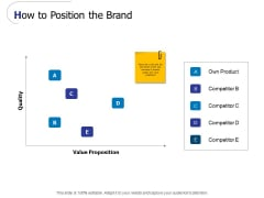 How To Position The Brand Ppt PowerPoint Presentation Styles Aids