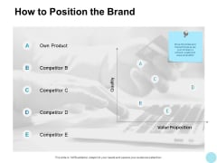 How To Position The Brand Product Ppt PowerPoint Presentation Model Introduction