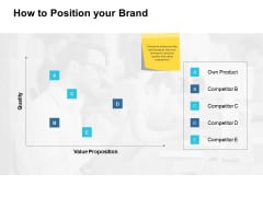 How To Position Your Brand Ppt PowerPoint Presentation Pictures Example Topics