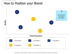How To Position Your Brand Ppt PowerPoint Presentation Styles Template