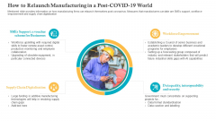 How To Relaunch Manufacturing In A Post COVID 19 World Ppt Summary Shapes PDF