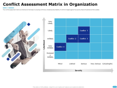 How To Resolve Worksite Disputes Conflict Assessment Matrix In Organization Template PDF