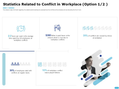 How To Resolve Worksite Disputes Statistics Related To Conflict In Workplace Basis Portrait PDF