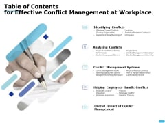 How To Resolve Worksite Disputes Table Of Contents For Effective Conflict Management At Workplace Pictures PDF