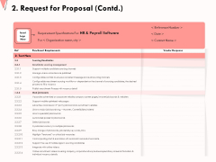 How To Strengthen Relationships With Clients And Partners 2 Request For Proposal Contd Infographics PDF