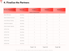 How To Strengthen Relationships With Clients And Partners 4 Finalize The Partners Ppt Layouts Outline PDF