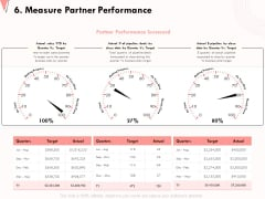 How To Strengthen Relationships With Clients And Partners 6 Measure Partner Performance Template PDF