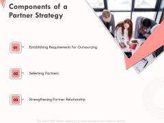 How To Strengthen Relationships With Clients And Partners Components Of A Partner Strategy Summary PDF