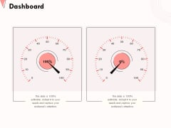 How To Strengthen Relationships With Clients And Partners Dashboard Ppt Show Design Templates PDF