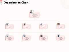 How To Strengthen Relationships With Clients And Partners Organization Chart Ppt Styles Graphics Download PDF