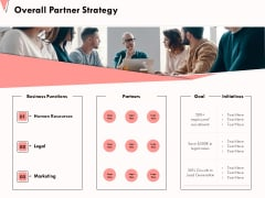 How To Strengthen Relationships With Clients And Partners Overall Partner Strategy Diagrams PDF