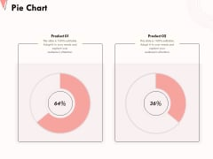 How To Strengthen Relationships With Clients And Partners Pie Chart Ppt Summary Gallery PDF