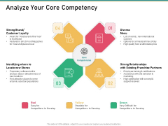 How Transform Segments Company Harmony And Achievement Analyze Your Core Competency Structure PDF