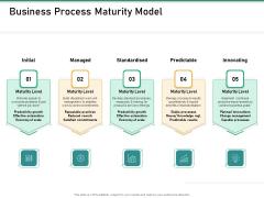 How Transform Segments Company Harmony And Achievement Business Process Maturity Model Brochure PDF