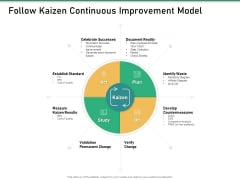 How Transform Segments Company Harmony And Achievement Follow Kaizen Continuous Improvement Model Summary PDF