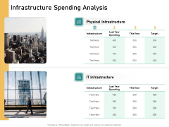 How Transform Segments Company Harmony And Achievement Infrastructure Spending Analysis Themes PDF