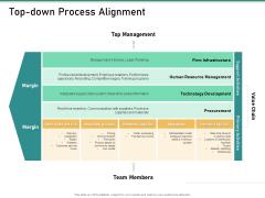 How Transform Segments Company Harmony And Achievement Top Down Process Alignment Diagrams PDF