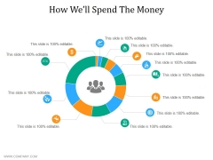 How Well Spend The Money Ppt PowerPoint Presentation Infographic Template Designs