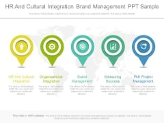 Hr And Cultural Integration Brand Management Ppt Sample