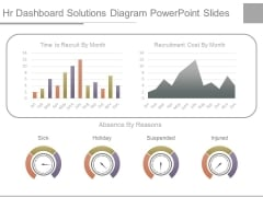 Hr Dashboard Solutions Diagram Powerpoint Slides