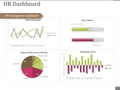 Hr Dashboard Template 1 Ppt PowerPoint Presentation Infographic Template Format Ideas
