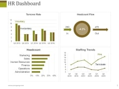 Hr Dashboard Template 2 Ppt PowerPoint Presentation Layouts Graphics