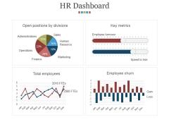 Hr Dashboard Template 2 Ppt PowerPoint Presentation Microsoft