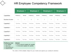 Hr Employee Competency Framework Ppt Powerpoint Presentation Professional Backgrounds