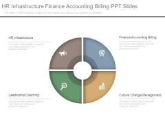 Hr Infrastructure Finance Accounting Billing Ppt Slide