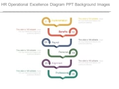 Hr Operational Excellence Diagram Ppt Background Images