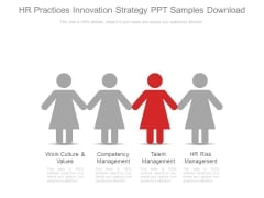 Hr Practices Innovation Strategy Ppt Samples Download
